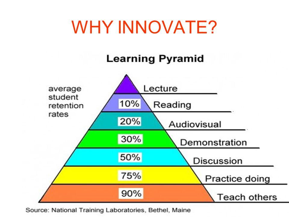 Innovative Classroom Training Methods ~ Innovation creativity in classroom teaching ppt video