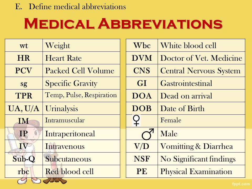 Medical terminology abbr Homework Sample - followthesalary com