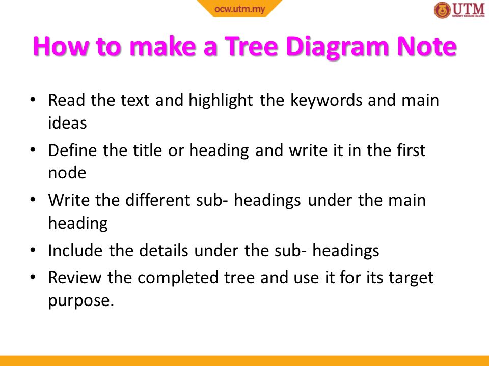 Academic english skills ulab ppt video online download how to make a tree diagram note ccuart Images