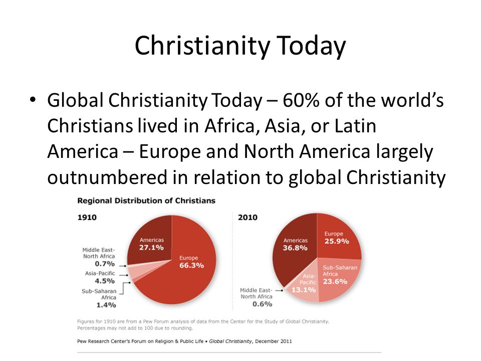 an overview of the notion of christendom in europe and the western world Additionally, african pentecostal churches have become a dominant force in western europe and north america the fact that african religions have emerged in europe not as primal forms but in terms of christianity is itself evidence of the growing strength of the christian faith in modern africa.