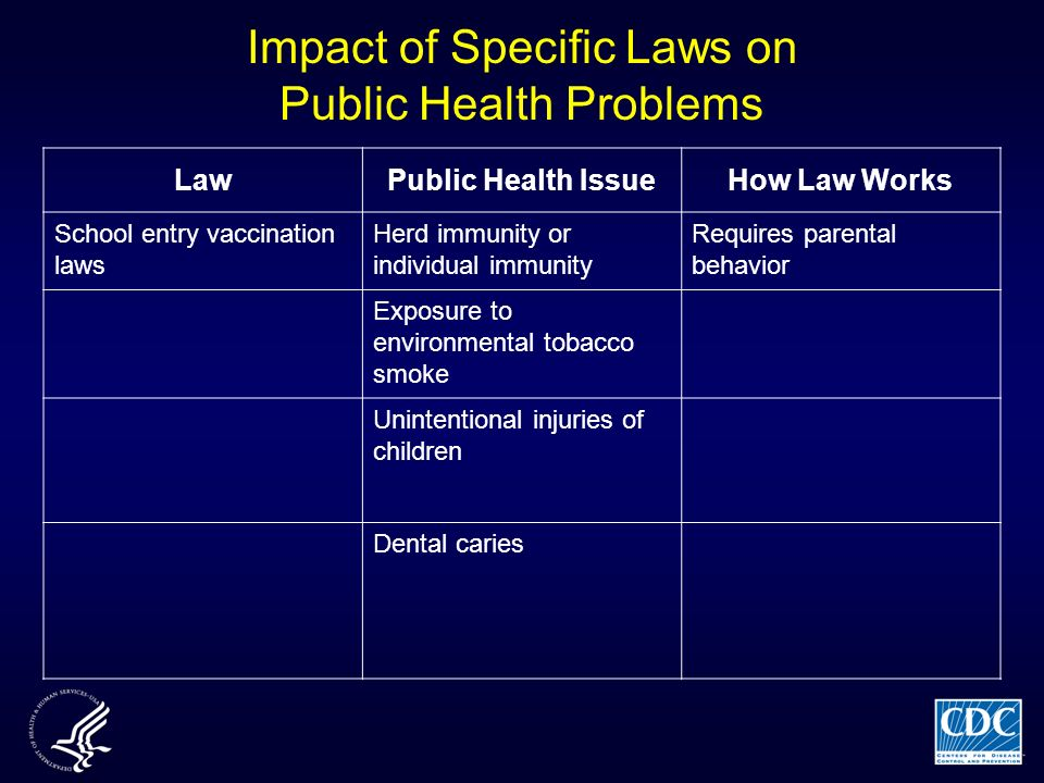 public health issue analysis smoking Understanding what public health entails and its benefits 951 words 2 pages a study of public health and the government's efforts  a letter to the health department of baltimore city concerning public smoking of cigarette and the dangers of secondhand smoke  an analysis of electromagnetic energy and its effects on human health and the.