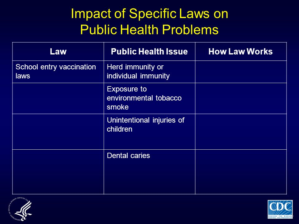 impact of public smoking ban The ban on smoking in public places, as a measure to reduce consumption of  ( 2015) evaluates the impact of the smoking ban in the uk on active smokers.