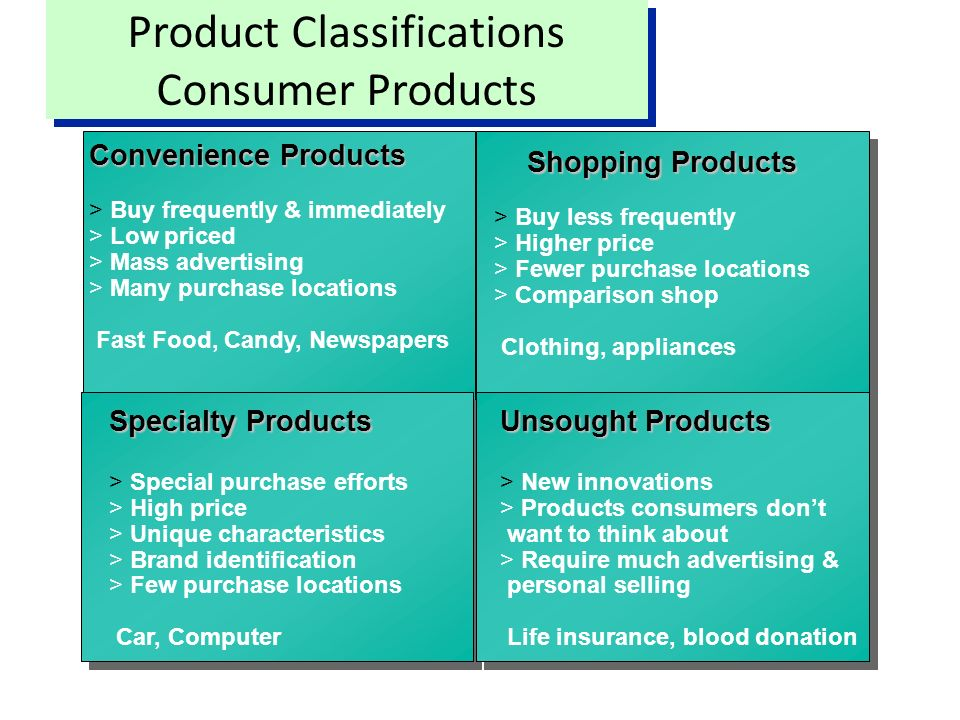 product classification Incorrect product classification can lead to costly delays learn how our software helps automate the process, ensuring you pay the correct duties.