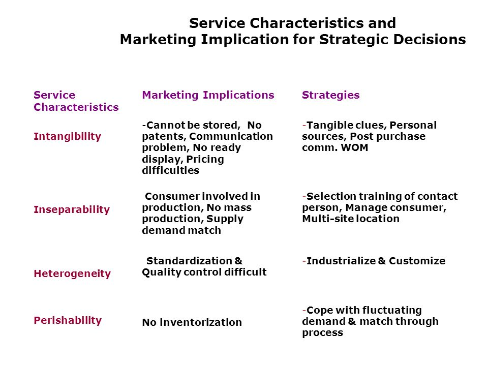 marketing and product characteristics Insights by stanford business  when does culture matter in marketing when does culture matter in  this pattern held across product categories, and in two.