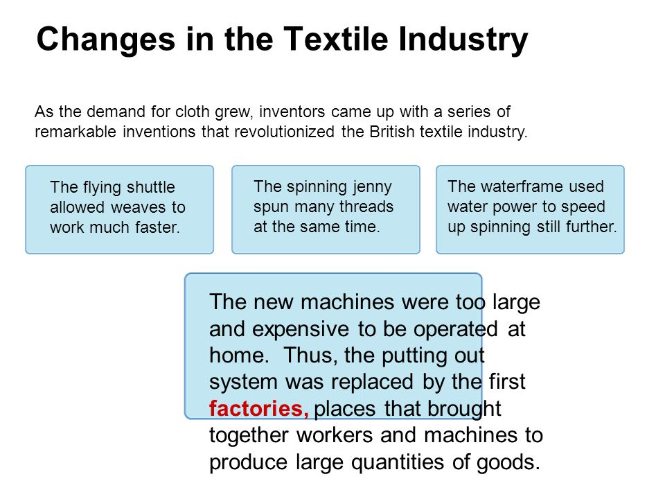 Changes in the Textile Industry