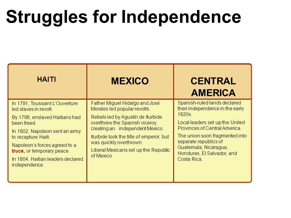 Struggles for Independence