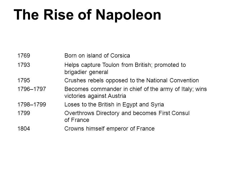 The Rise of Napoleon 1769 Born on island of Corsica