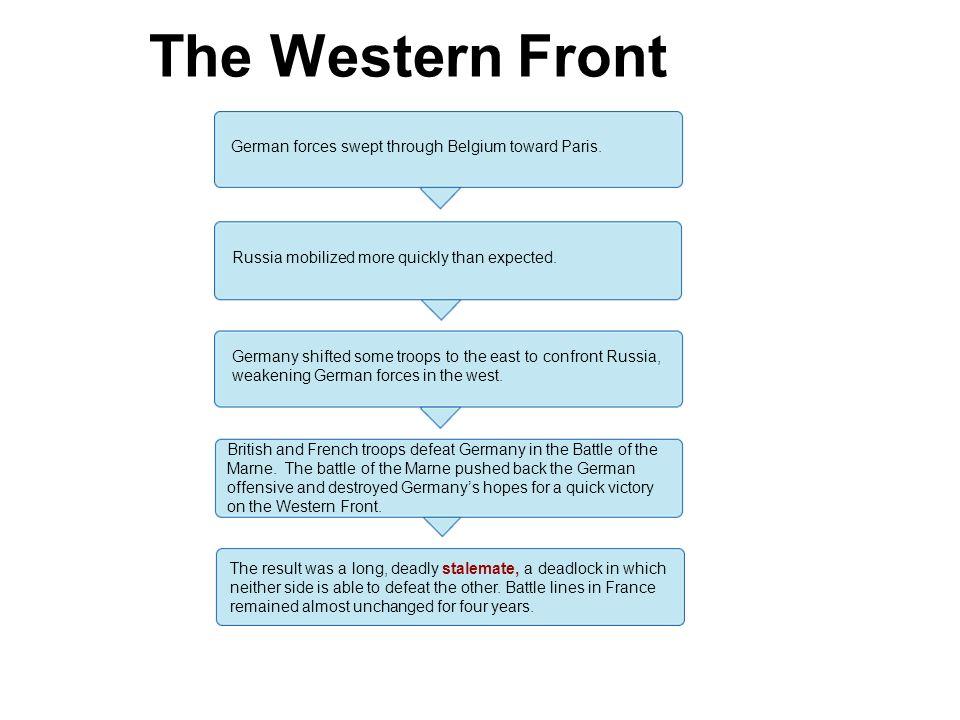 The Western Front 3 German forces swept through Belgium toward Paris.
