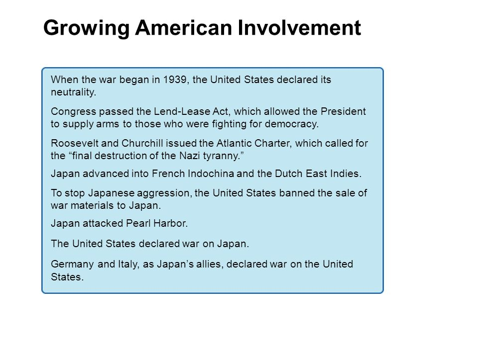 Growing American Involvement
