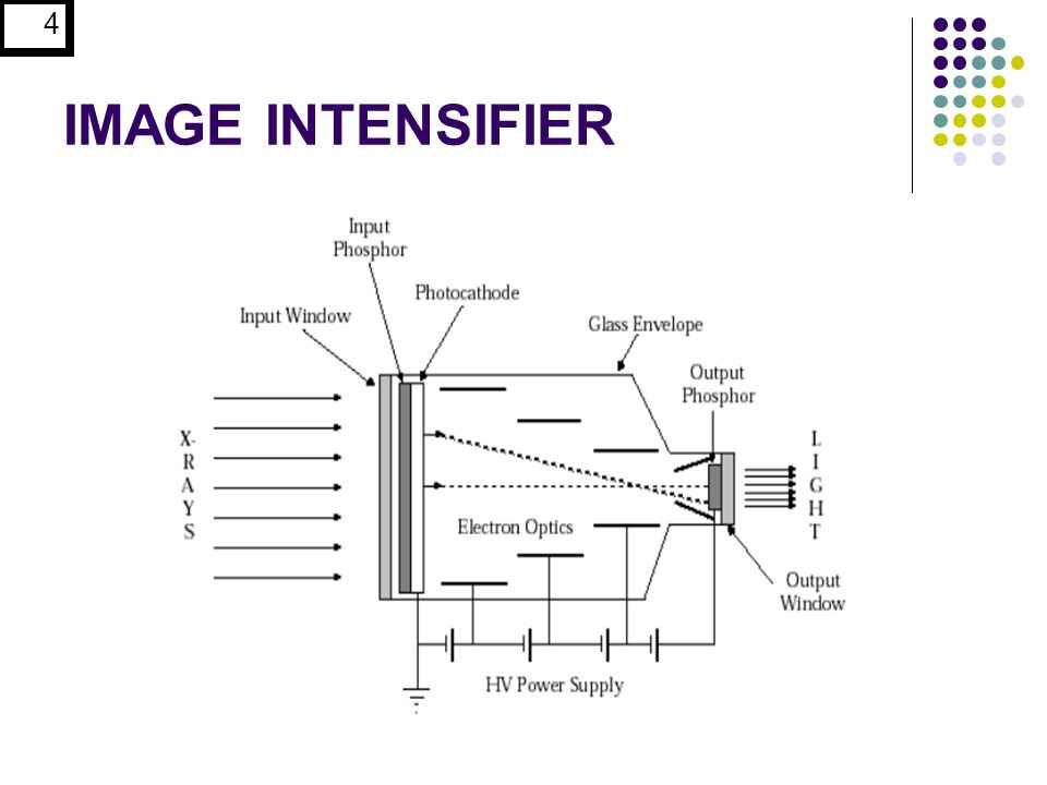2 besides 5 furthermore File Dynatron oscillator circuit likewise Fuse Fan as well Polarity. on anode is negative