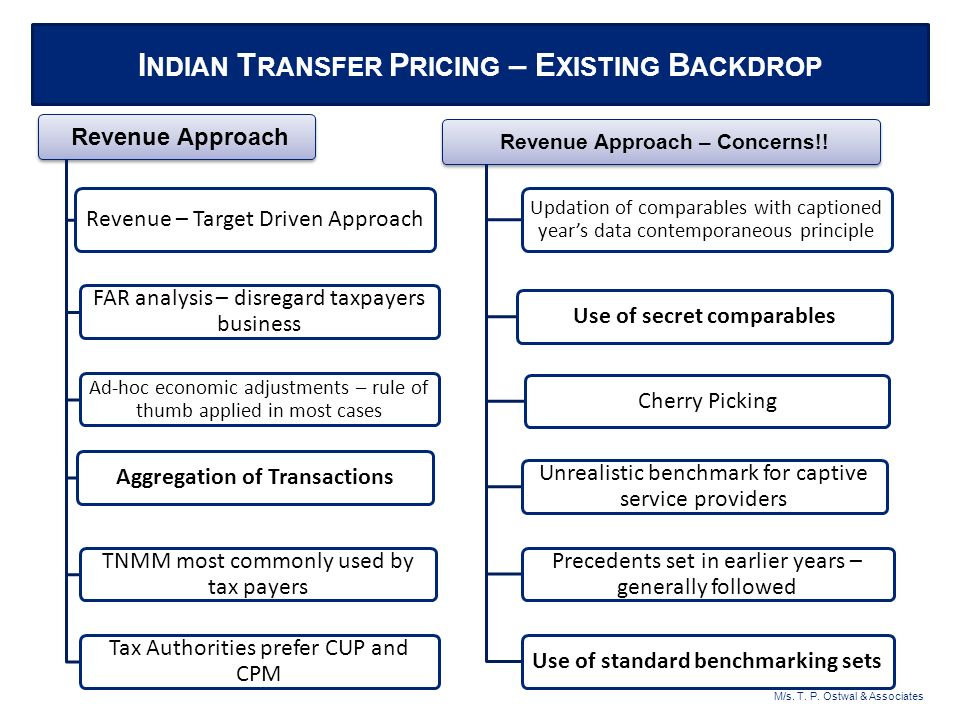 transfer pricing case study in india The case assumed significance for it raised significant issues in the emerging bpo sector in india and the manner in which transfer pricing provisions were applicable one of the groups of companies of morgan stanley & co (msco), morgan stanley advantage services private limited (msas) incorporated in india provided certain support services to.