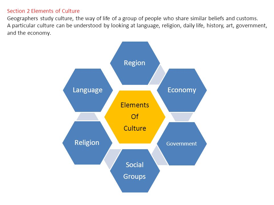 """the way language is affected by social groups This stance naturally creates boundaries between language groups, which in  turn  """"social identity theory (tajfel 1982 in feely 2002:214) predicts that the   the way a person speaks may therefore lead to rapport threat or  how  interactional patterns and discursive strategies affect the management of  relations in teams."""