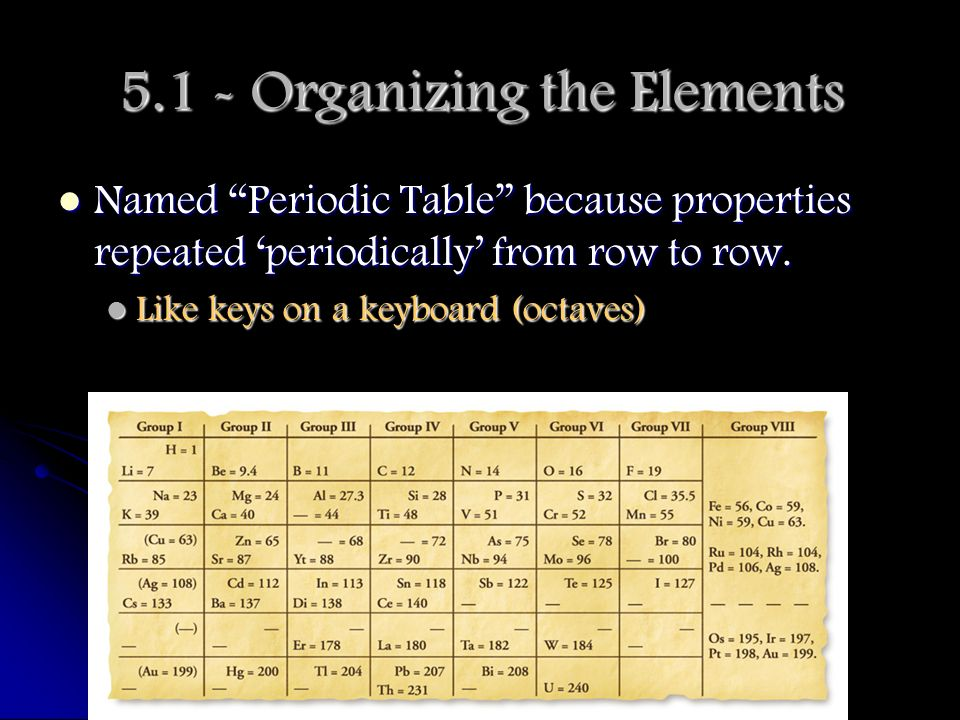 Elements and the periodic table ppt video online download for 1 20 elements in periodic table