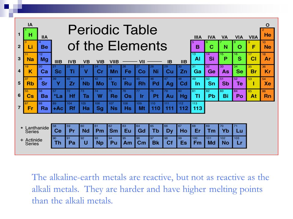 The alkaline-earth metals are reactive, but not as reactive as the