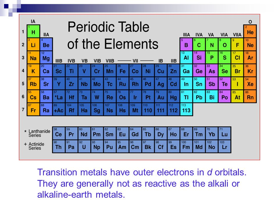 Transition metals have outer electrons in d orbitals.