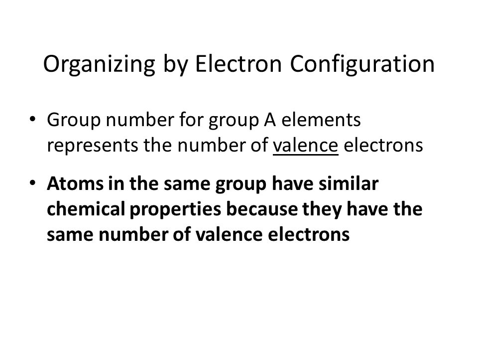 Organizing by Electron Configuration