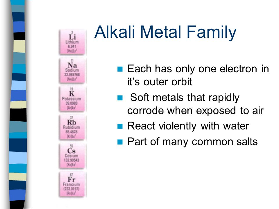 Metals Non Metals Amp Metalloids Groups Families
