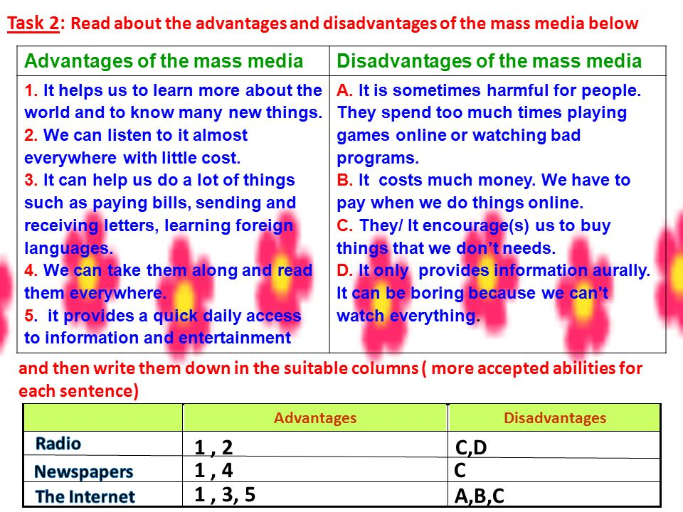 Task 2: Read about the advantages and disadvantages of the mass media below