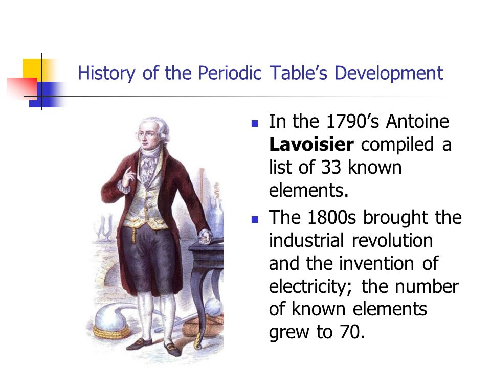 Periodic table history of the periodic table of elements ppt periodic table history of the periodic table of elements ppt the periodic table and periodic urtaz Images