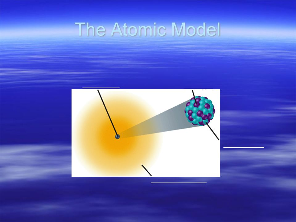 The Atomic Model ___________ _______________ __________ ________
