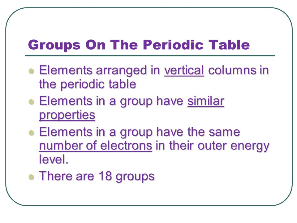 Elements Arranged In Vertical Columns On The Periodic Table Are
