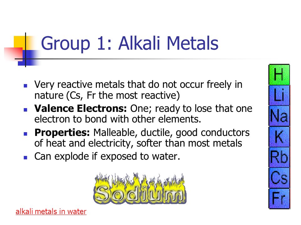Metals That Do Not Exist As Free Elements In Nature
