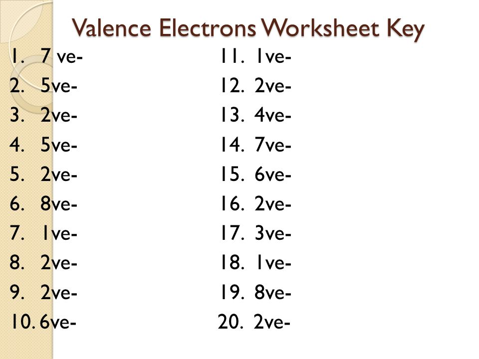 understanding valence electrons worksheet kidz activities. Black Bedroom Furniture Sets. Home Design Ideas