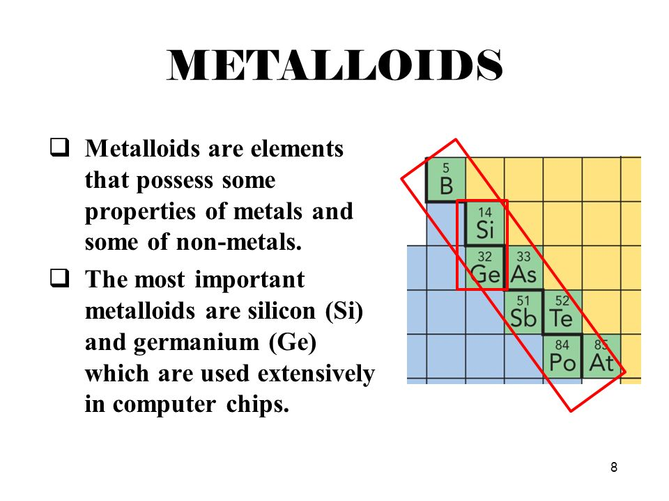 Dmitri Mendeleev order elements by atomic mass - ppt video ...