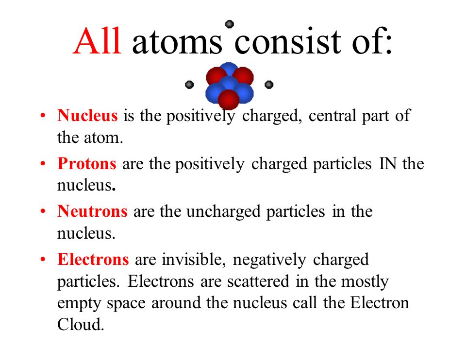 light and positively charged particle Produce mechanical effectson placing a light paddle in the path of cathode rays in a discharge tube (electrons) and positively charged particles this being the smallest positive charge carried by any particle.