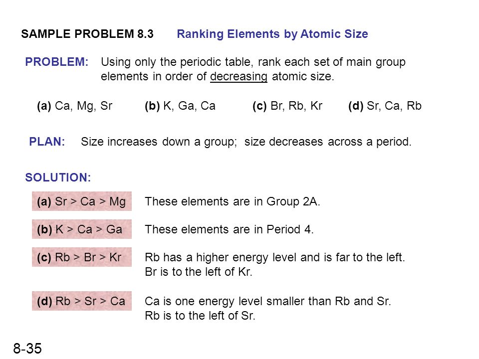 Chapter 8 electron configuration and chemical periodicity ppt sample problem 83 ranking elements by atomic size problem urtaz Gallery