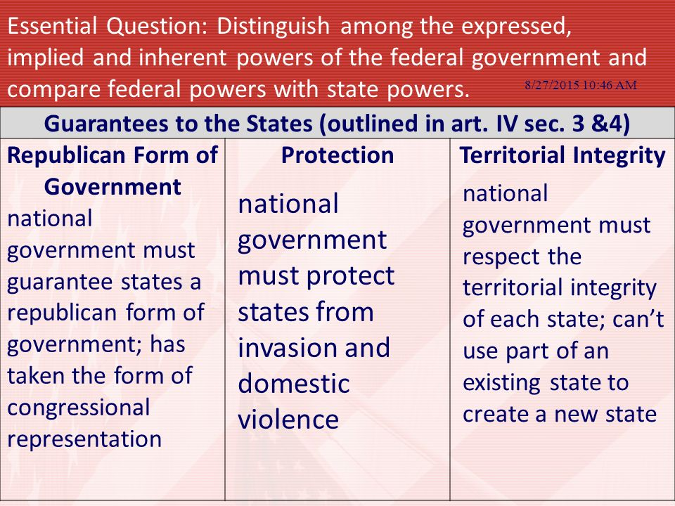 What are the Three Inherent Powers of the State