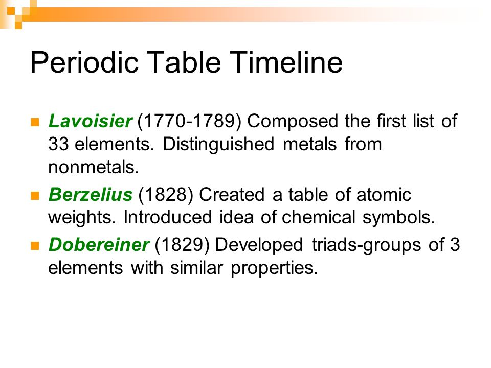Chapter 15 elements the periodic table ppt video online download periodic table timeline urtaz Gallery