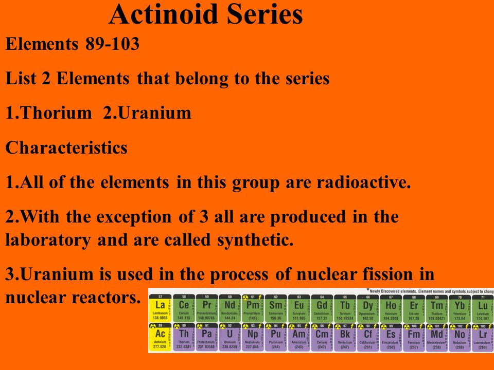 Actinoid Series Elements