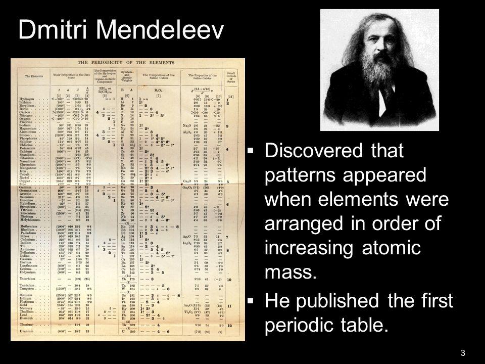 Dmitri Mendeleev Discovery