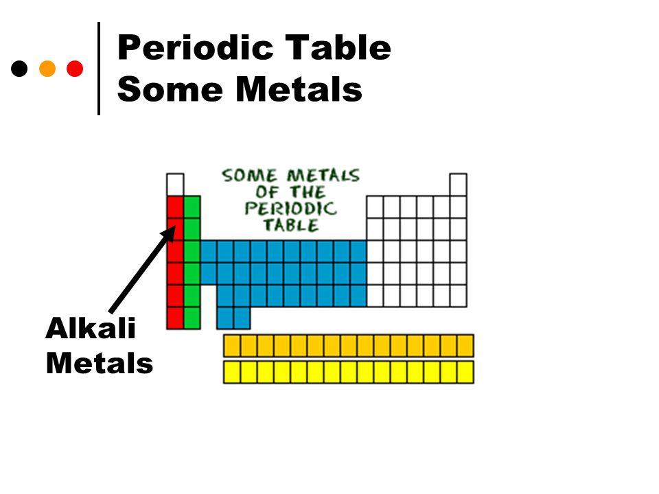 Alkali metal wikipedia 4425162 ginkgobilobahelpfo lithium wikipedia urtaz Images