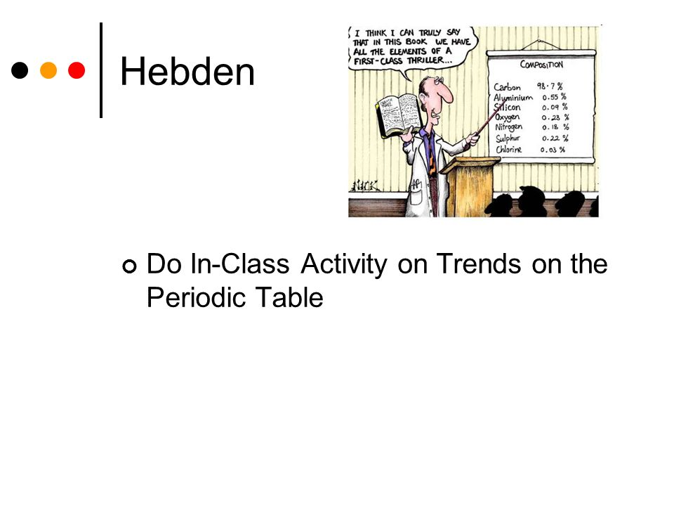 Unit ii atoms and the periodic table ppt video online download 44 hebden do in class activity on trends on the periodic table urtaz Choice Image