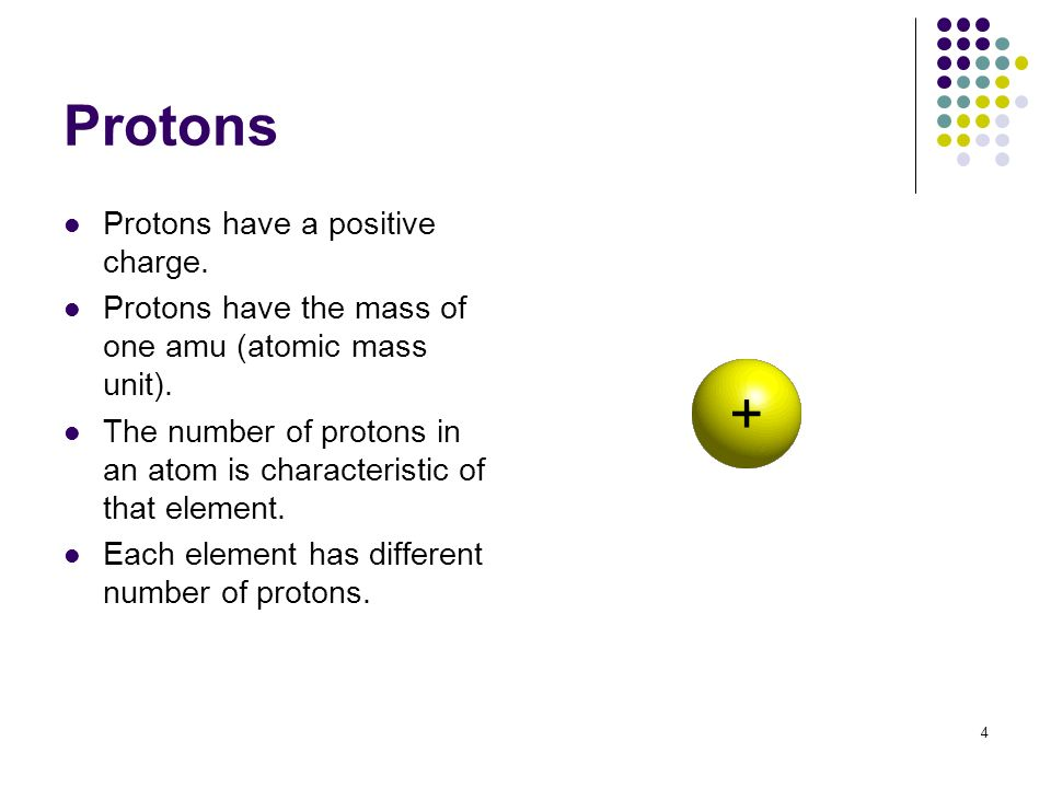Atoms and the periodic table ppt video online download protons protons have a positive charge urtaz Image collections