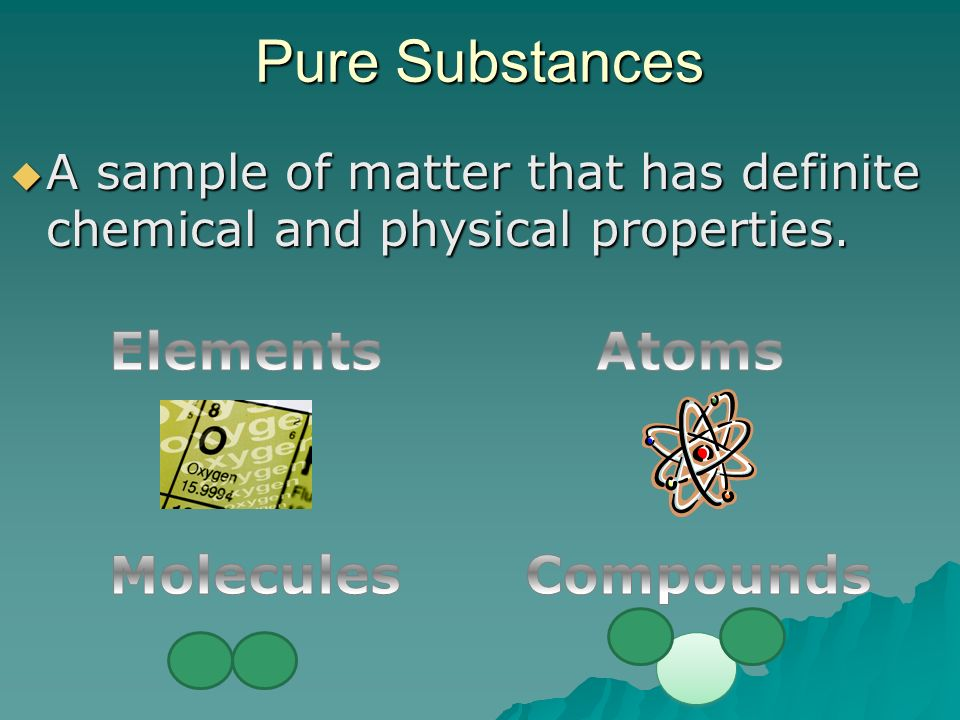 Pure Substances Elements Atoms Molecules Compounds