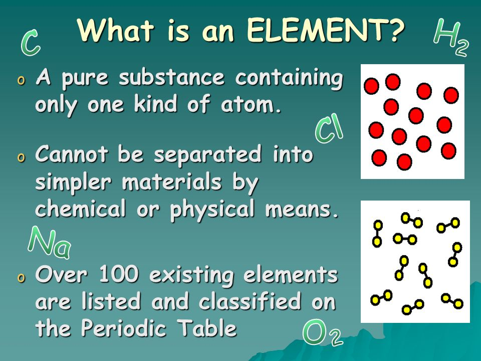H2 C Cl Na O2 What is an ELEMENT