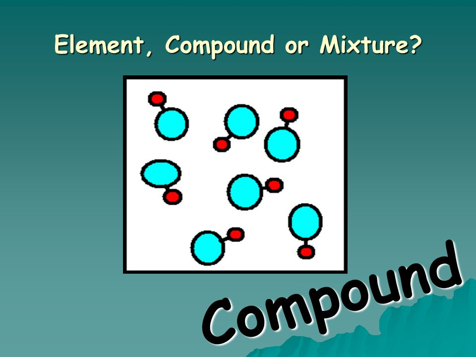 Element, Compound or Mixture