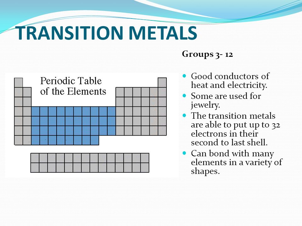 period and groups when a column goes from top to bottom its periodic table group 3 12 periodic table name - Periodic Table Group Names 3 12