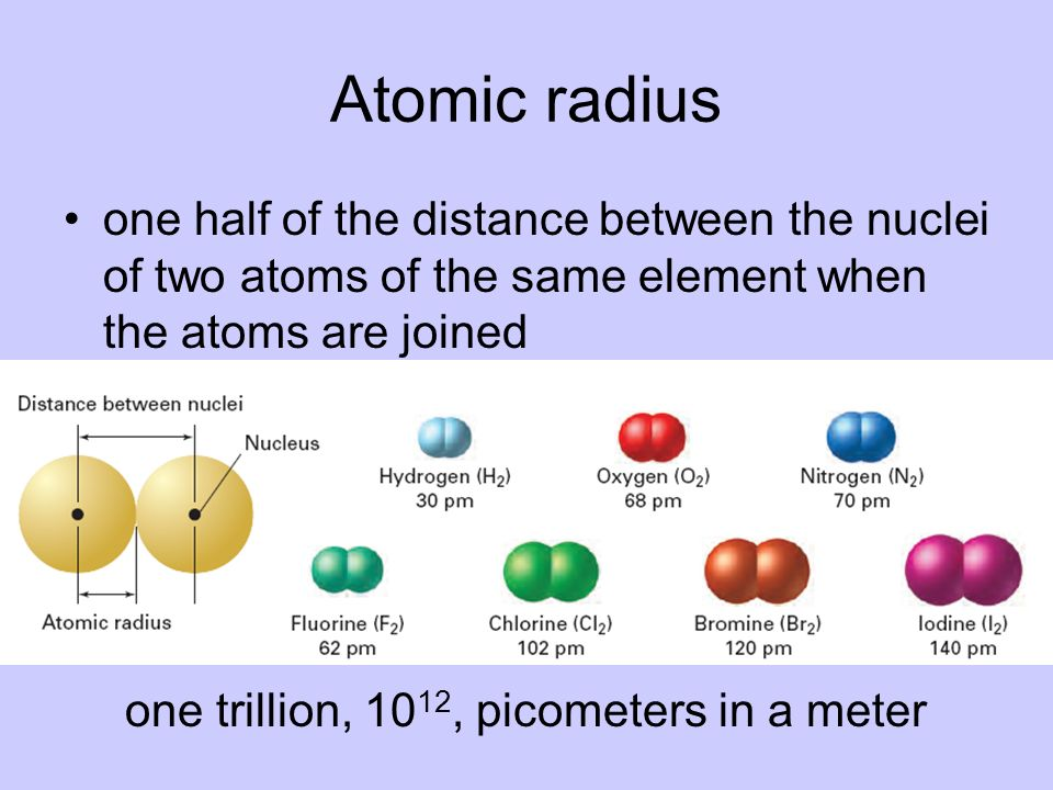 Atomic radius one half of the distance between the nuclei of two atoms of the same element when the atoms are joined.