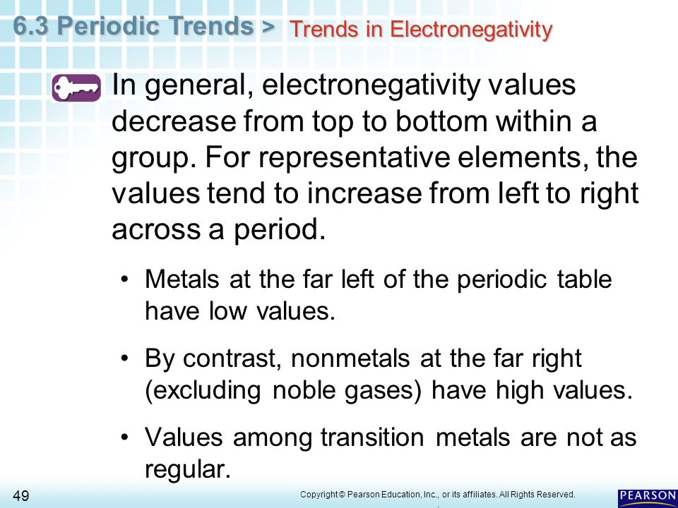 electronegativity periodic table trend pdf