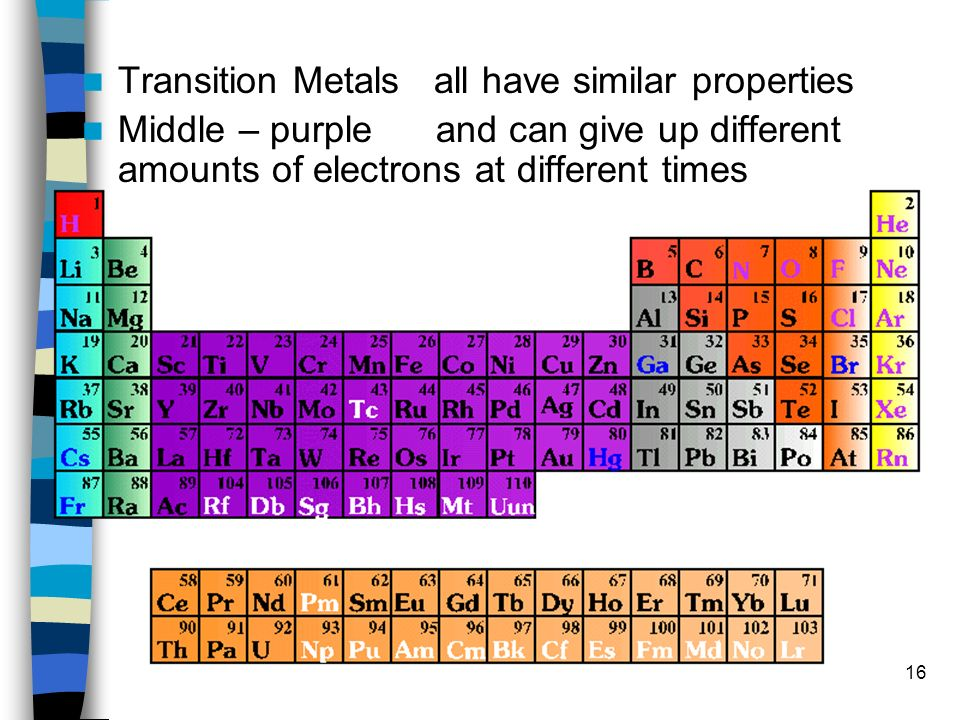 Transition Metals all have similar properties