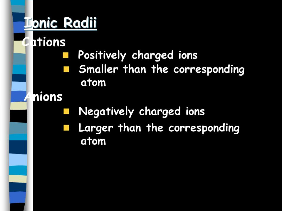 Ionic Radii Cations Anions Positively charged ions