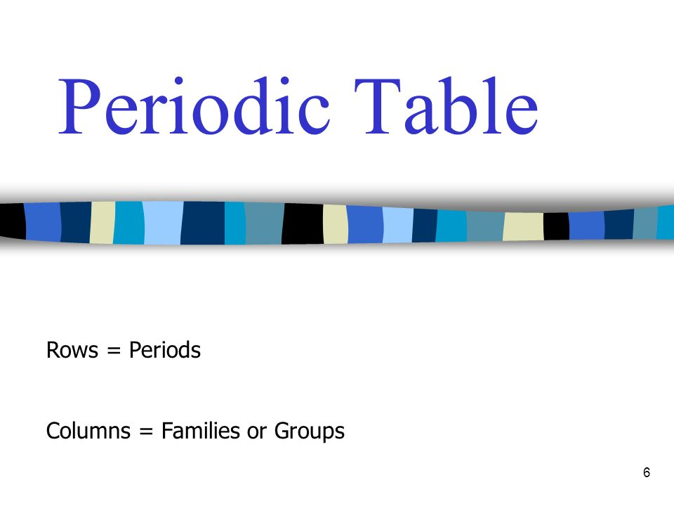 Periodic Table Rows = Periods Columns = Families or Groups