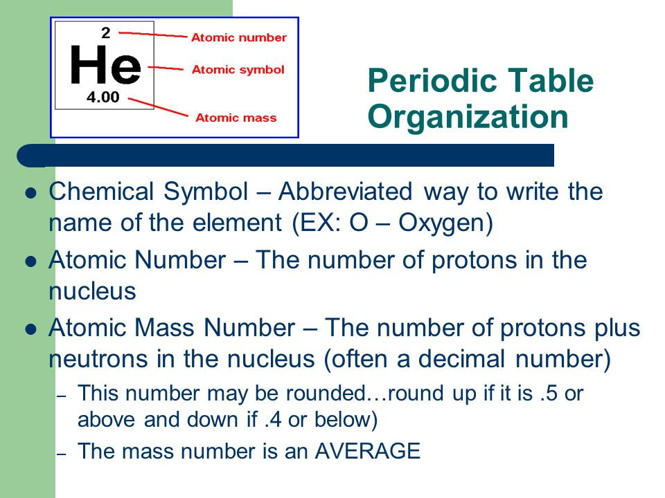 Periodic Table periodic table by mass number : ATOMS AND THE PERIODIC TABLE - ppt video online download