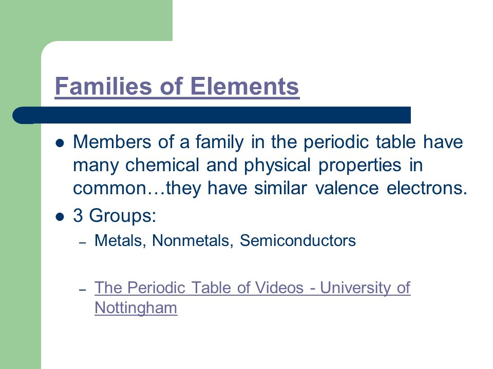 Atoms and the periodic table ppt video online download families of elements urtaz Images