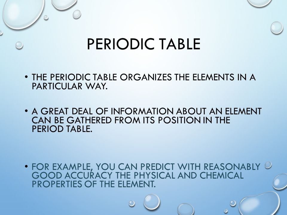 Periodic table periodic table elements list in alphabetical order periodic table periodic table elements list in alphabetical order unit 4 the periodic table urtaz Choice Image