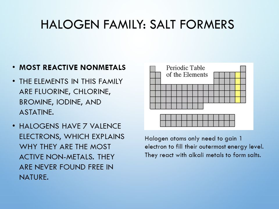 periodic table where are the halogens metals located on the periodic table unit 4 - Alkali Metals Located On Periodic Table